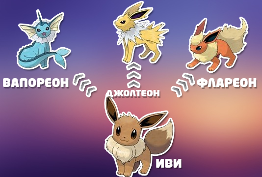 Покемон Eevee в игре Pokemon go