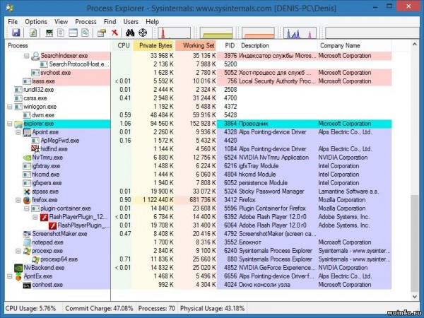 Process Explorer 16.02