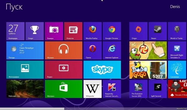 Релиз Windows 8. Обзор основных нововведений