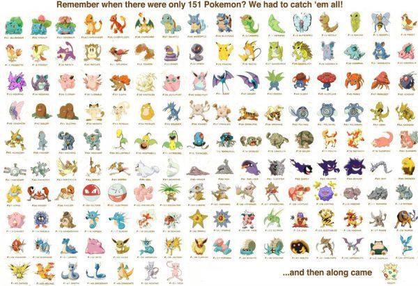 vidy-pokemonov-v-pokemon-go